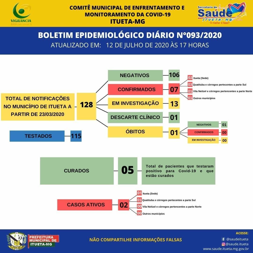 Informe Epidemiológico COVID-19 (12/07/2020)