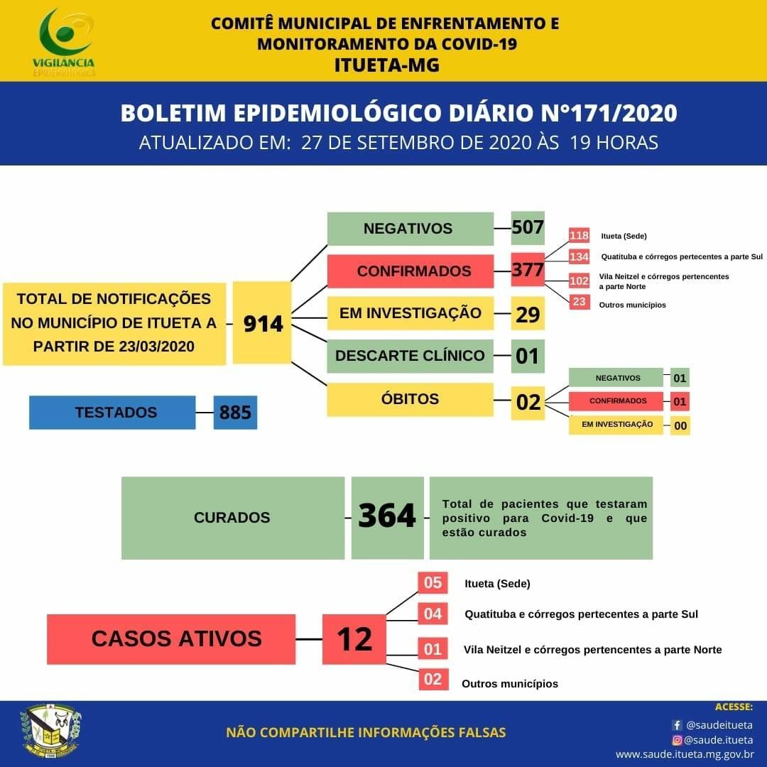 Informe Epidemiológico COVID-19 (27/09/2020)