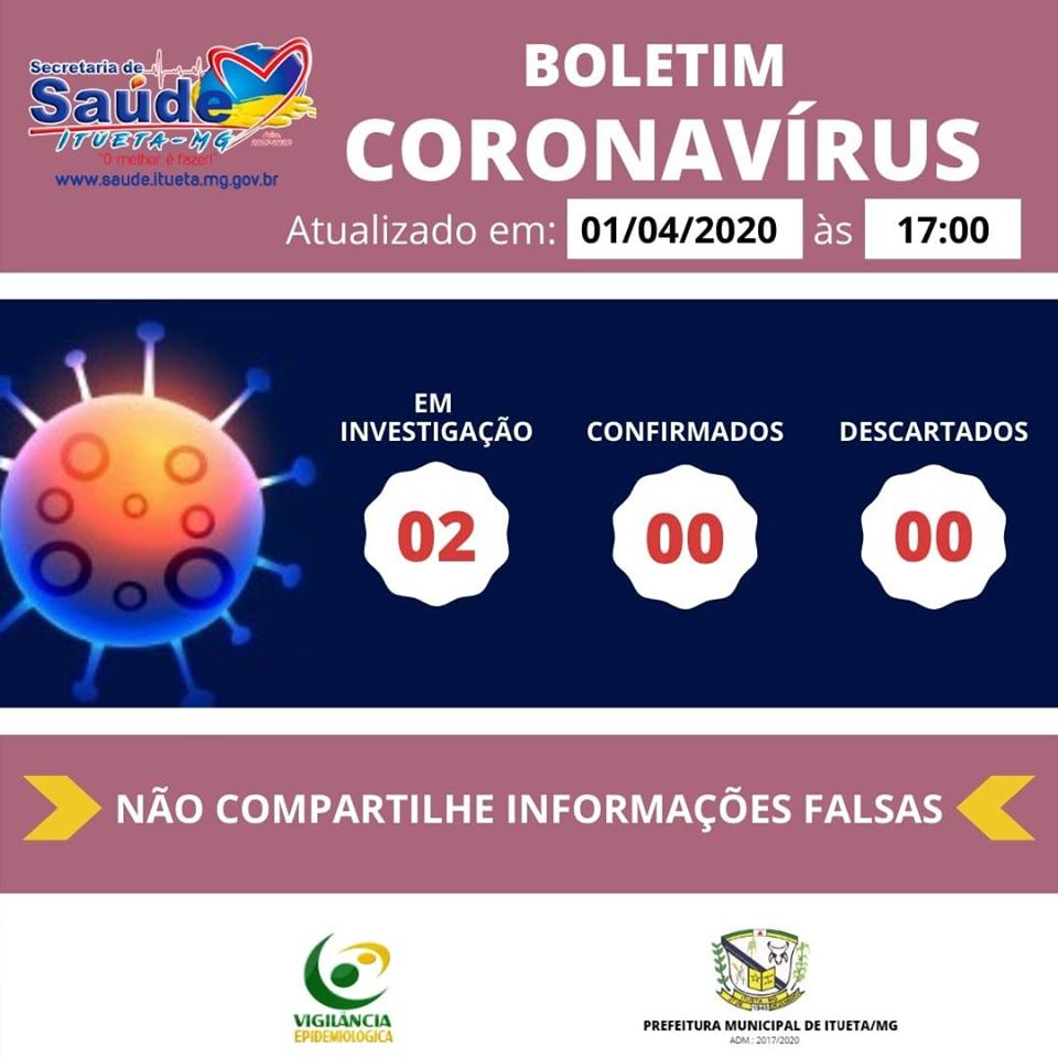 Informe Epidemiológico COVID-19 (01/04/2020)