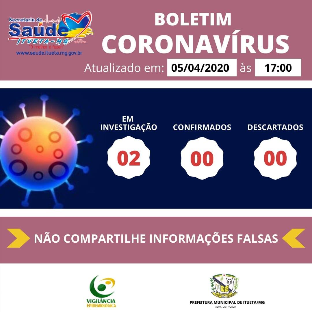Informe Epidemiológico COVID-19 (05/04/2020)